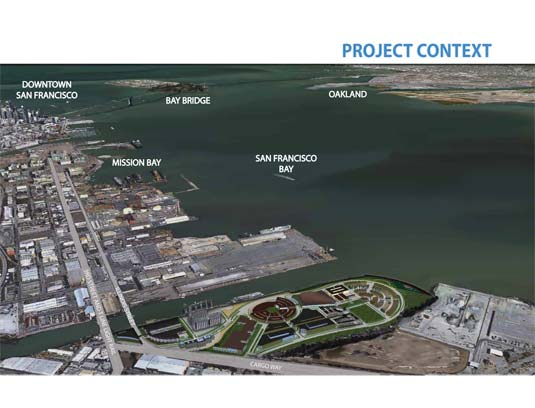 Central Waterfront Transformation